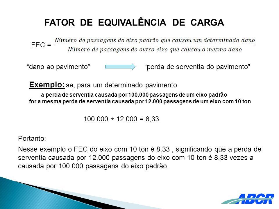 FATOR DE EQUIVALÊNCIA DE CARGA FEC = dano ao pavimentoperda de serventia do pavimento Exemplo: se, para um determinado pavimento a perda de serventia