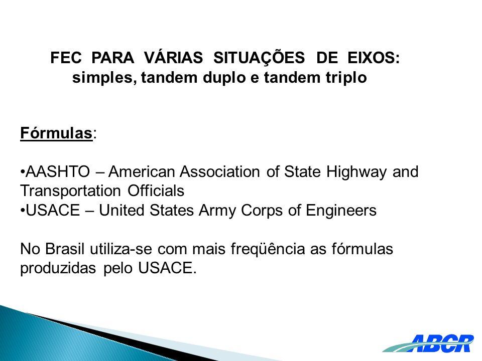 FEC PARA VÁRIAS SITUAÇÕES DE EIXOS: simples, tandem duplo e tandem triplo Fórmulas: AASHTO – American Association of State Highway and Transportation