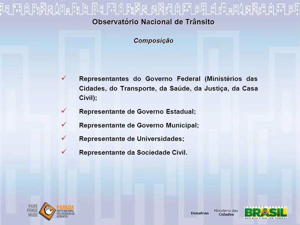 Ministério das Cidades Denatran Ministério das Cidades Denatran Observatório Nacional de Trânsito Composição Representantes do Governo Federal (Minist