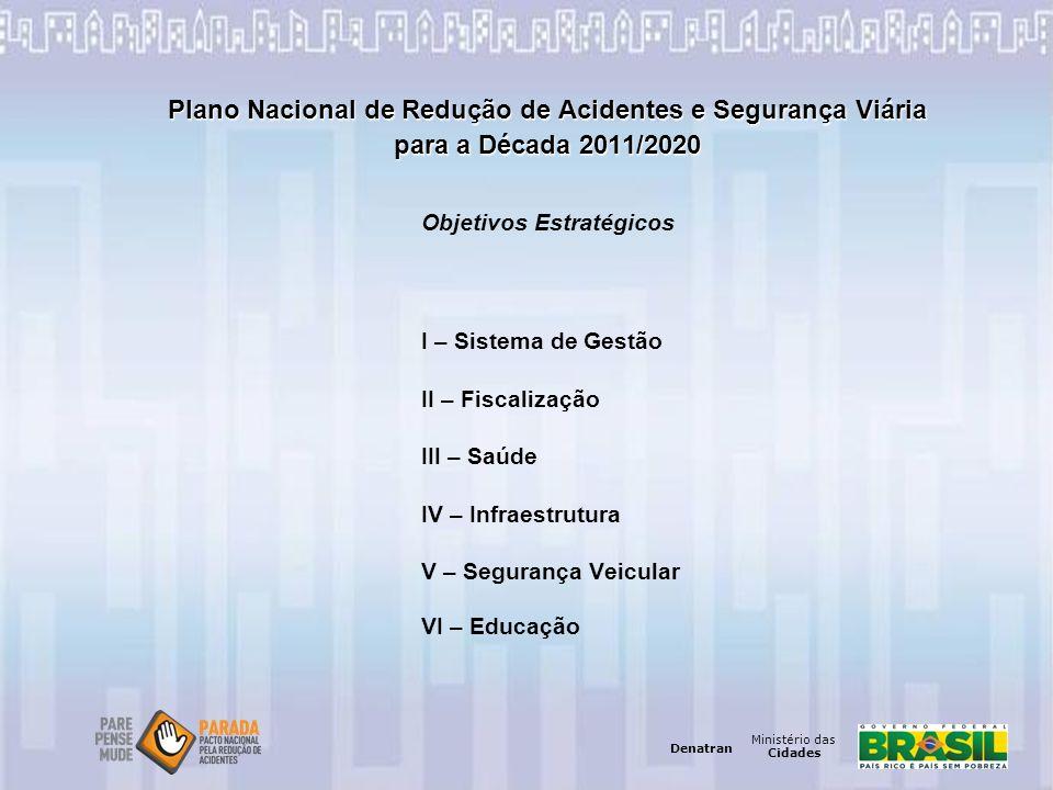 Ministério das Cidades Denatran Ministério das Cidades Denatran Plano Nacional de Redução de Acidentes e Segurança Viária para a Década 2011/2020 Plan