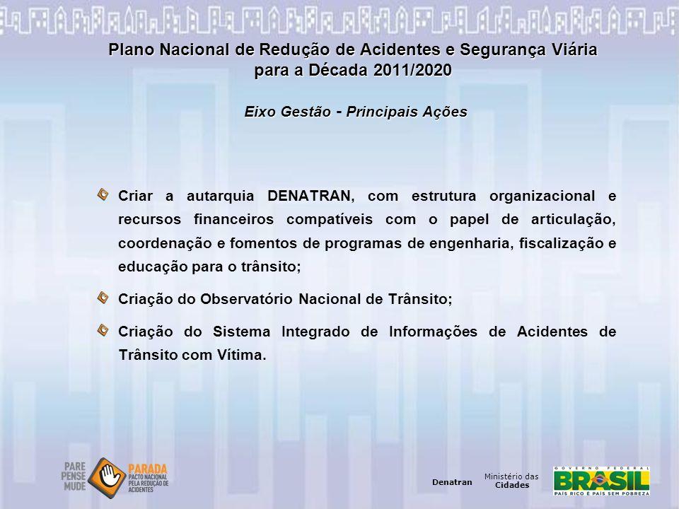 Ministério das Cidades Denatran Ministério das Cidades Denatran Plano Nacional de Redução de Acidentes e Segurança Viária para a Década 2011/2020 Eixo