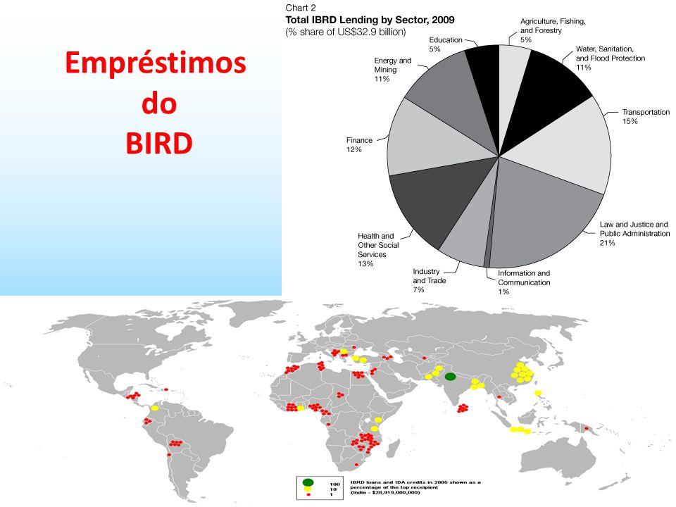 Bibliografia http://www.notapositiva.com/dicionario_gestao/bird2.htm http://www.espada.eti.br/bird.asp http://www.ambiente.sp.gov.br/fontesdecooperacao/internacional /bird.pdf http://www.ambiente.sp.gov.br/fontesdecooperacao/internacional /bird.pdf http://www.tecsi.fea.usp.br/eventos/Contecsi2004/BrasilEmFoco/p ort/relext/mre/orgfin/bird/apresent.htm http://www.tecsi.fea.usp.br/eventos/Contecsi2004/BrasilEmFoco/p ort/relext/mre/orgfin/bird/apresent.htm http://web.worldbank.org www.worldbank.org/ibrd http://www.gpeari.min-financas.pt/relacoes- internacionais/relacoes-multilaterais/instituicoes-financeiras- internacionais/banco-mundial/o-que-e-o-grupo-do-banco-mundial http://www.gpeari.min-financas.pt/relacoes- internacionais/relacoes-multilaterais/instituicoes-financeiras- internacionais/banco-mundial/o-que-e-o-grupo-do-banco-mundial www.bid.org http://www.adb.org/ http://www.ebrd.com/about/index.htm