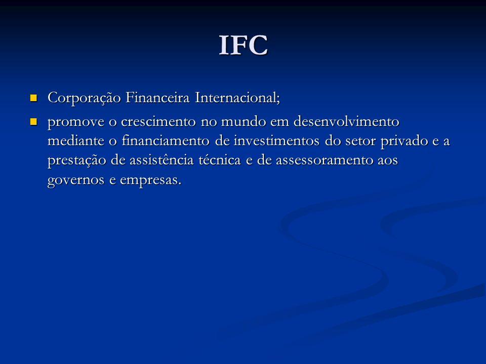 IFC Corporação Financeira Internacional; Corporação Financeira Internacional; promove o crescimento no mundo em desenvolvimento mediante o financiamento de investimentos do setor privado e a prestação de assistência técnica e de assessoramento aos governos e empresas.