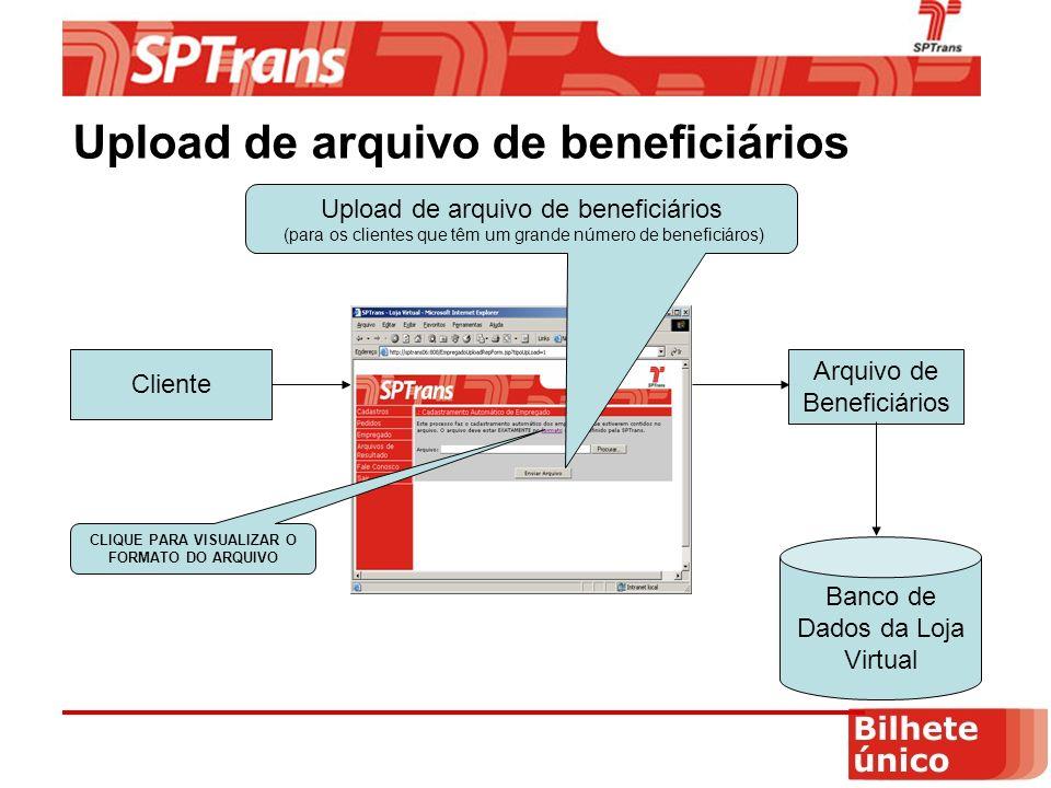 Upload de arquivo de beneficiários Arquivo de Beneficiários Cliente Banco de Dados da Loja Virtual CLIQUE PARA VISUALIZAR O FORMATO DO ARQUIVO Upload de arquivo de beneficiários (para os clientes que têm um grande número de beneficiáros)