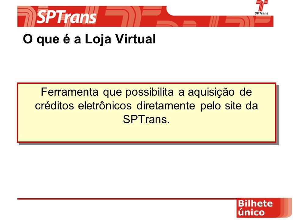 Lojavirtual@sptrans.com.br Cliente contata a SPTrans por e-mail Central de Atendimento 3101-4733