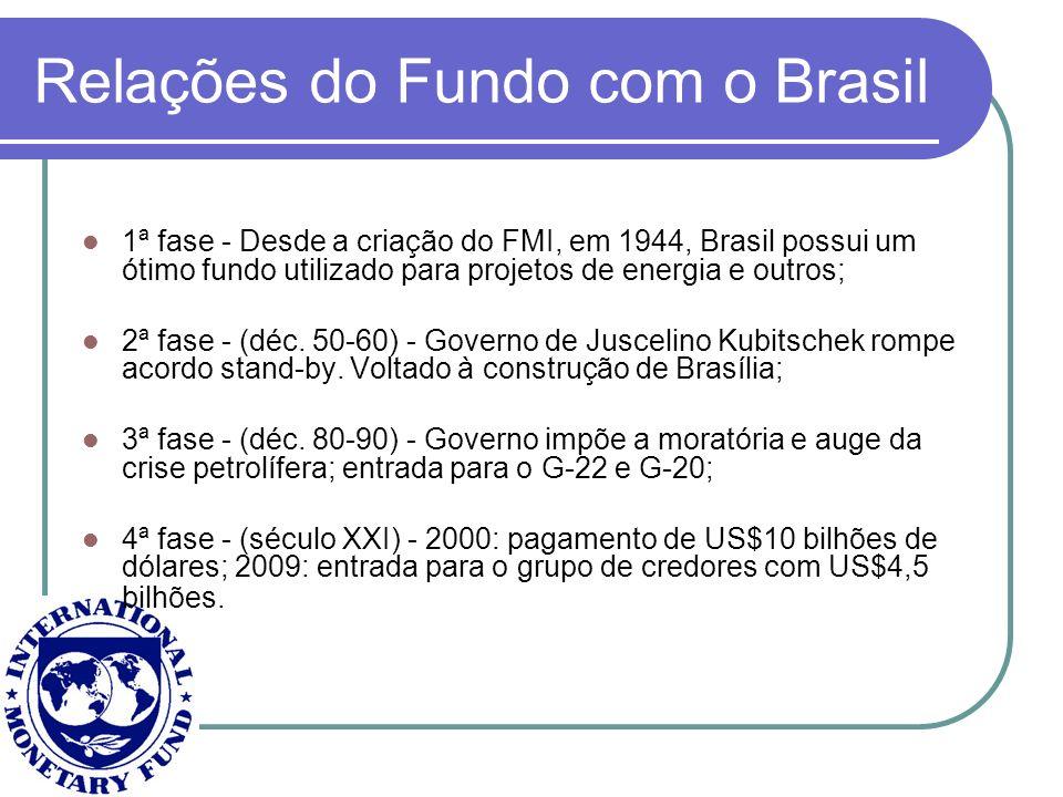 Relações do Fundo com o Brasil 1ª fase - Desde a criação do FMI, em 1944, Brasil possui um ótimo fundo utilizado para projetos de energia e outros; 2ª
