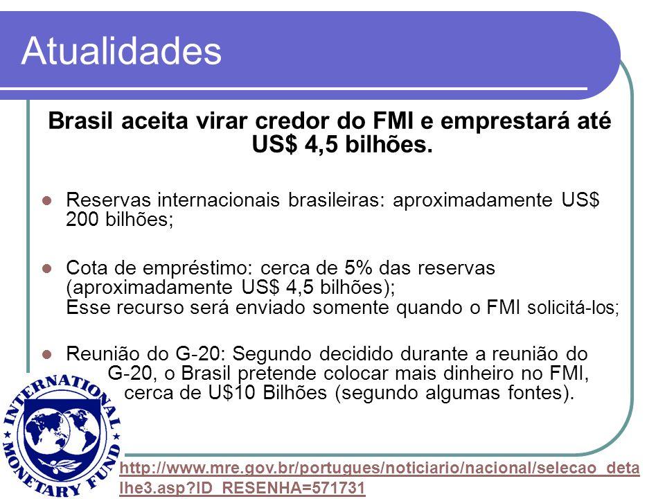 Atualidades Brasil aceita virar credor do FMI e emprestará até US$ 4,5 bilhões. Reservas internacionais brasileiras: aproximadamente US$ 200 bilhões;