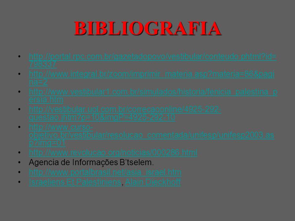 BIBLIOGRAFIA http://portal.rpc.com.br/gazetadopovo/vestibular/conteudo.phtml?id= 798337http://portal.rpc.com.br/gazetadopovo/vestibular/conteudo.phtml