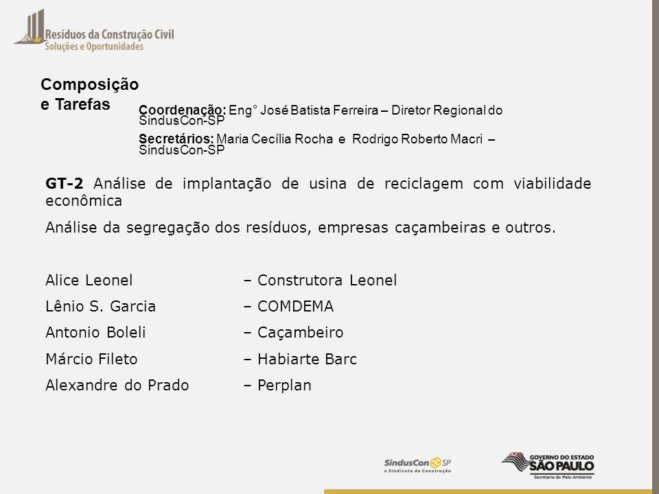 Composição e Tarefas Coordenação: Eng° José Batista Ferreira – Diretor Regional do SindusCon-SP Secretários: Maria Cecília Rocha e Rodrigo Roberto Mac