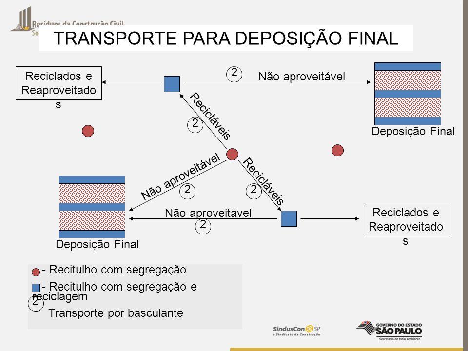 TRANSPORTE PARA DEPOSIÇÃO FINAL - Recitulho com segregação - Recitulho com segregação e reciclagem Transporte por basculante 2 Recicláveis 2 2 2 Depos