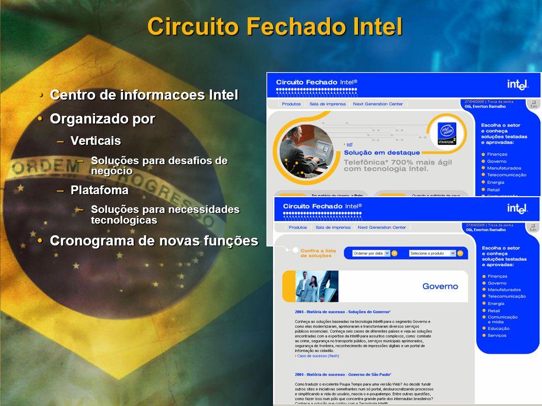 Circuito Fechado Intel Centro de informacoes Intel Centro de informacoes Intel Organizado por Organizado por –Verticais –Soluções para desafios de neg
