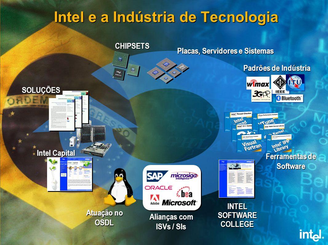Intel e a Indústria de Tecnologia SOLUÇÕES Intel Capital INTELSOFTWARECOLLEGE CHIPSETS Placas, Servidores e Sistemas Atuação no OSDL Ferramentas de So