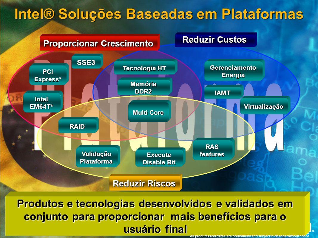 Produtos e tecnologias desenvolvidos e validados em conjunto para proporcionar mais benefícios para o usuário final Reduzir Custos Proporcionar Cresci