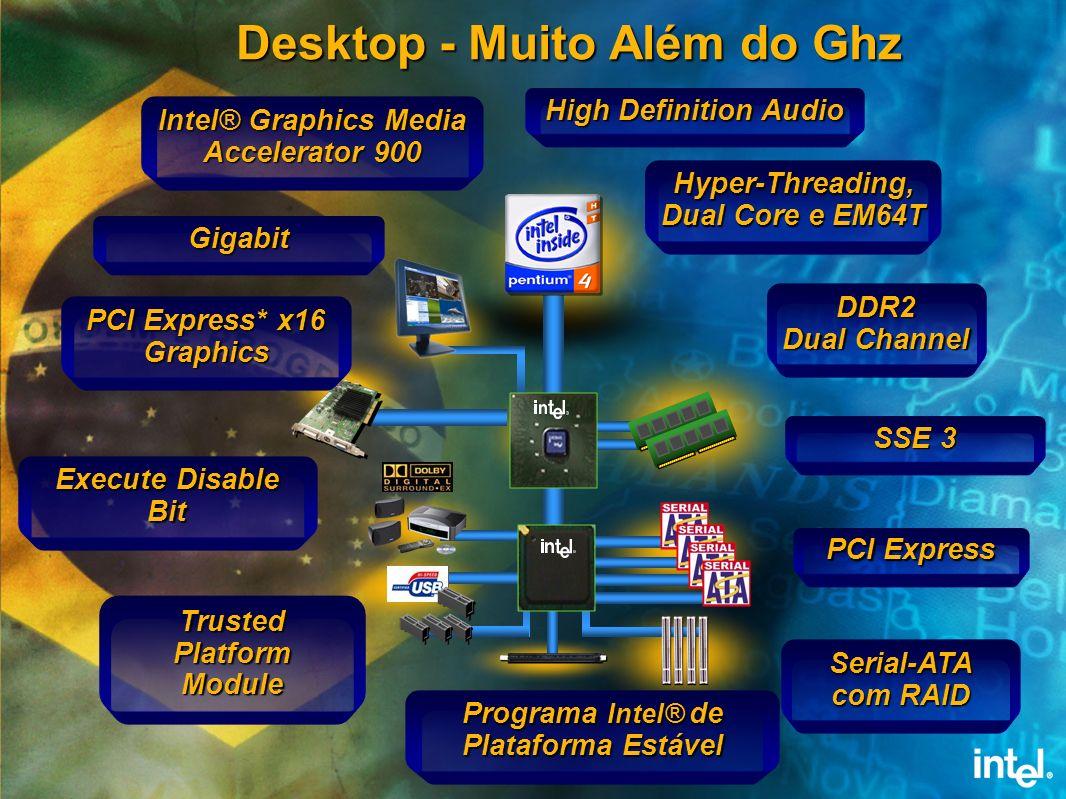 Tecnologia móvel aumenta produtividade 1 Semana Produtividade Produtividade Notebook Base(desktop) 3 hrs Produtividade Notebook c/ WiFi 11hrs Gráfico de Produtividade Permite Maior Vida da Bateria Designs Mais Finos e Mais Leves Construido para Wireless Excelente Performance 2002200320042005E2006E2007E2008E Wi-Fi Penetration 0% 100% 100 (M)2001 0 Yavox/VO IP Demo