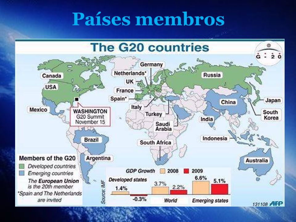 Países membros