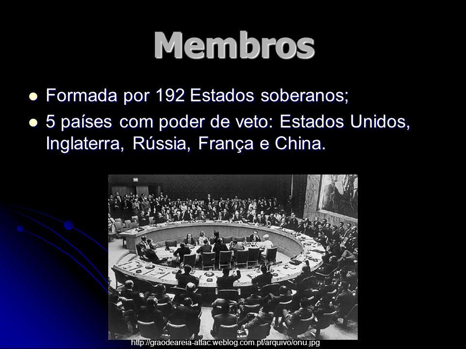 Membros Formada por 192 Estados soberanos; Formada por 192 Estados soberanos; 5 países com poder de veto: Estados Unidos, Inglaterra, Rússia, França e