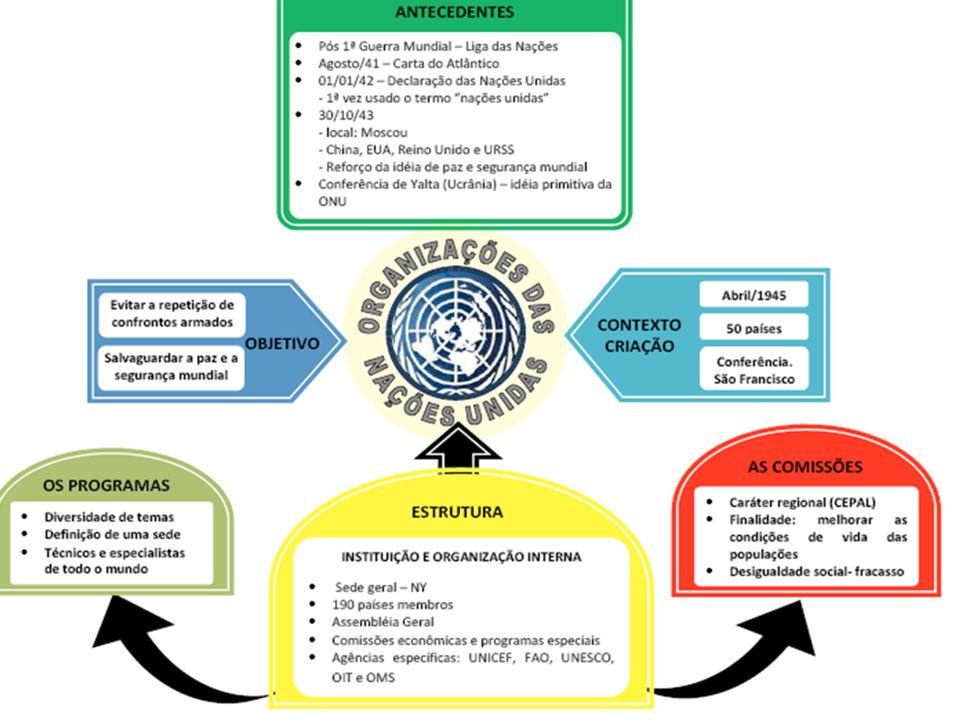 Charges: Fragilidade da ONU perante os EUA: http://charges.uol.com.br/2006/08/05/bush -vai-ter-que-rebolar http://charges.uol.com.br/2006/08/05/bush -vai-ter-que-rebolar Manipulação das informações: http://charges.uol.com.br/2003/02/07/mundo- provas-irrefutaveis/