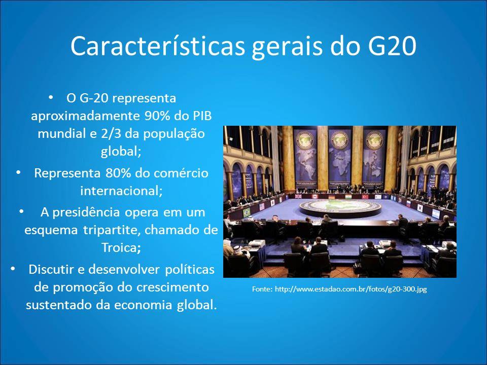 Características gerais do G20 O G-20 representa aproximadamente 90% do PIB mundial e 2/3 da população global; Representa 80% do comércio internacional