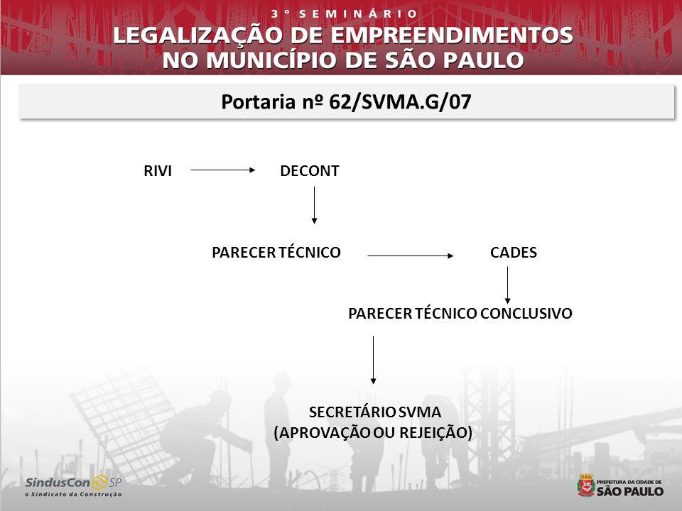 RIVIDECONT PARECER TÉCNICO CADES PARECER TÉCNICO CONCLUSIVO SECRETÁRIO SVMA (APROVAÇÃO OU REJEIÇÃO) Portaria nº 62/SVMA.G/07
