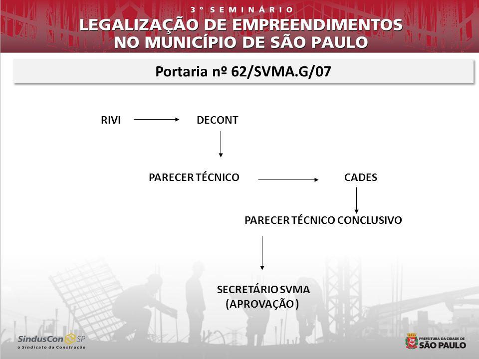 RIVIDECONT PARECER TÉCNICO CADES PARECER TÉCNICO CONCLUSIVO SECRETÁRIO SVMA (APROVAÇÃO ) Portaria nº 62/SVMA.G/07