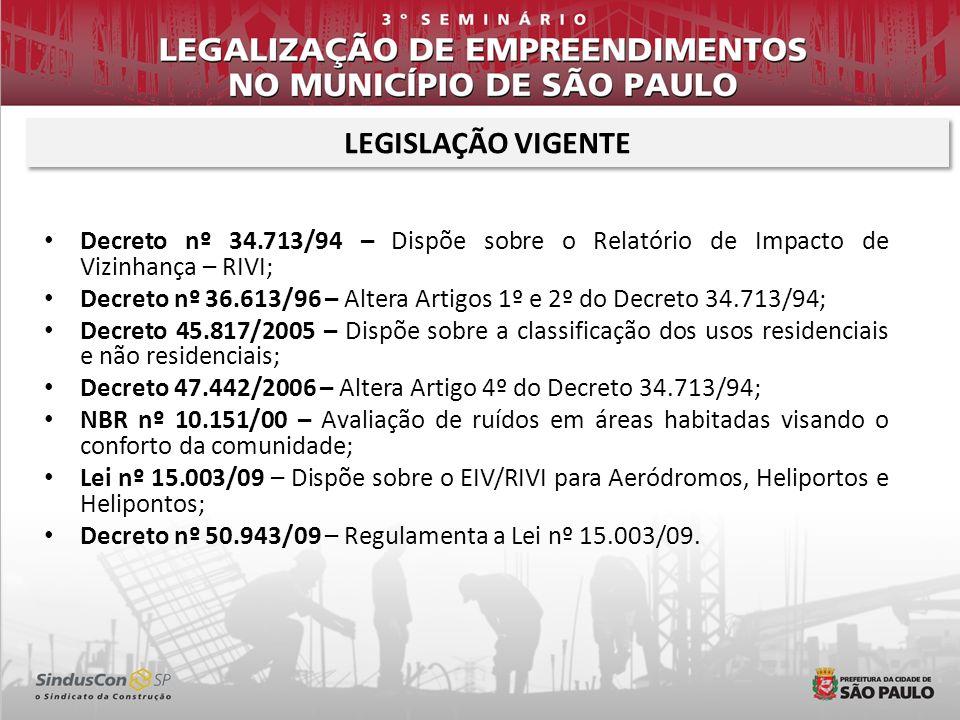 Decreto nº 34.713/94 – Dispõe sobre o Relatório de Impacto de Vizinhança – RIVI; Decreto nº 36.613/96 – Altera Artigos 1º e 2º do Decreto 34.713/94; D