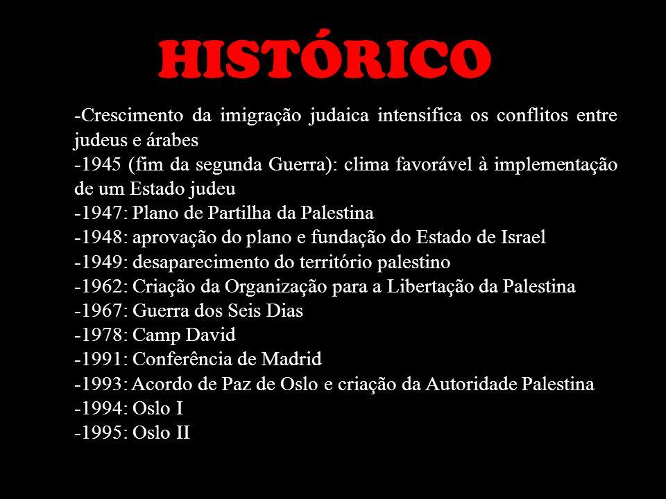 -Crescimento da imigração judaica intensifica os conflitos entre judeus e árabes -1945 (fim da segunda Guerra): clima favorável à implementação de um