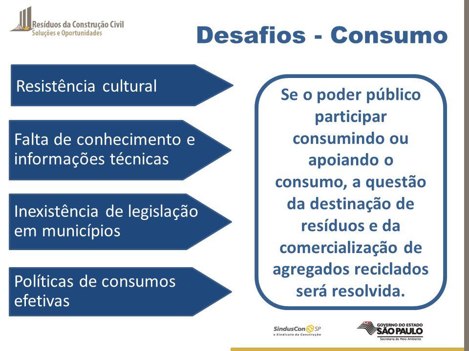 Se o poder público participar consumindo ou apoiando o consumo, a questão da destinação de resíduos e da comercialização de agregados reciclados será