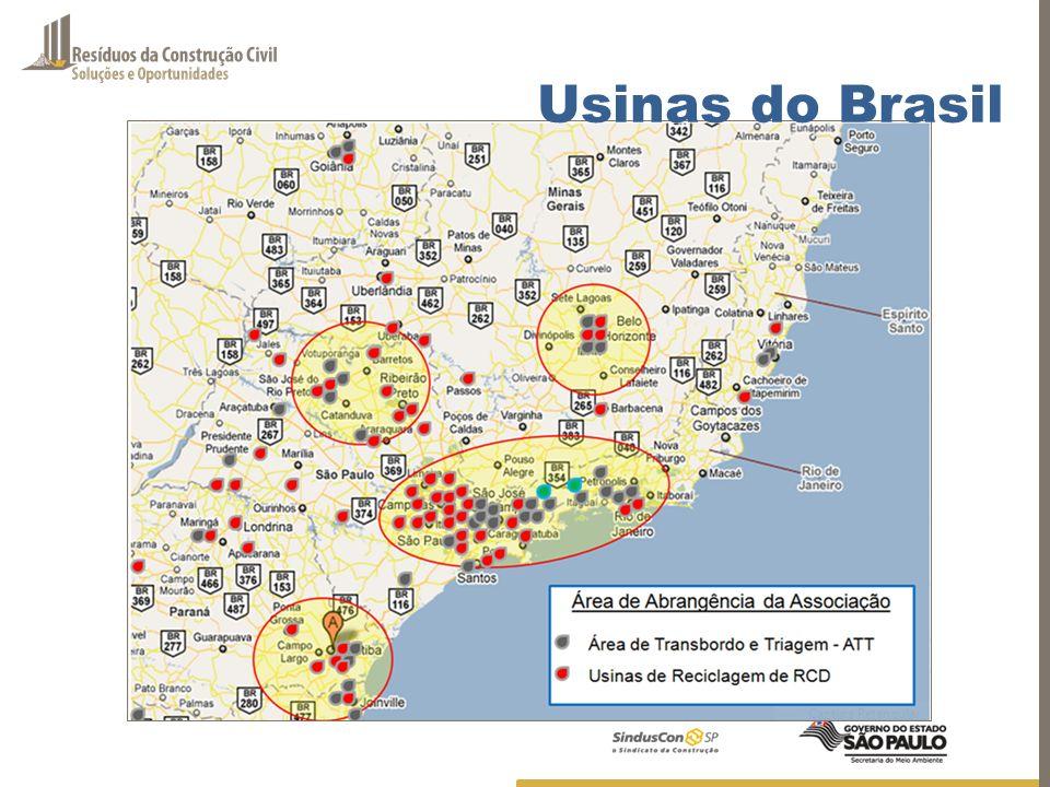 Usinas do Brasil