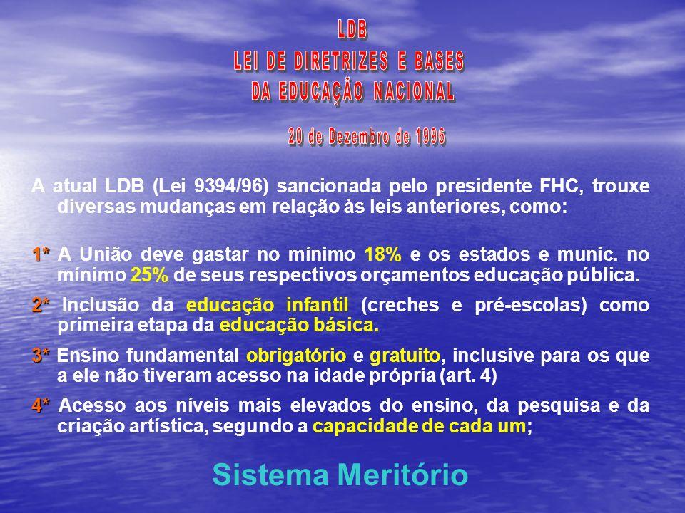 A atual LDB (Lei 9394/96) sancionada pelo presidente FHC, trouxe diversas mudanças em relação às leis anteriores, como: 1* 1* A União deve gastar no m