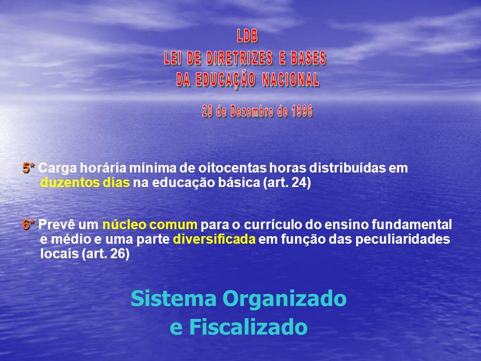 5* 5* Carga horária mínima de oitocentas horas distribuídas em duzentos dias na educação básica (art. 24) 6* 6* Prevê um núcleo comum para o currículo