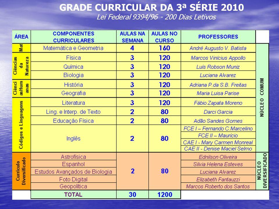 GRADE CURRICULAR DA 3ª SÉRIE 2010 Lei Federal 9394/96 - 200 Dias Letivos