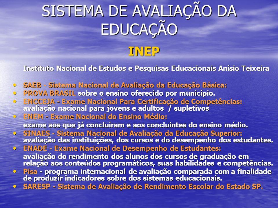 SISTEMA DE AVALIAÇÃO DA EDUCAÇÃO INEP Instituto Nacional de Estudos e Pesquisas Educacionais Anísio Teixeira SAEB - Sistema Nacional de Avaliação da E