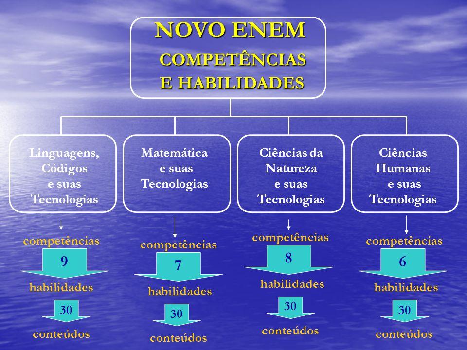 Linguagens, Códigos e suas Tecnologias Matemática e suas Tecnologias Ciências da Natureza e suas Tecnologias Ciências Humanas e suas Tecnologias NOVO