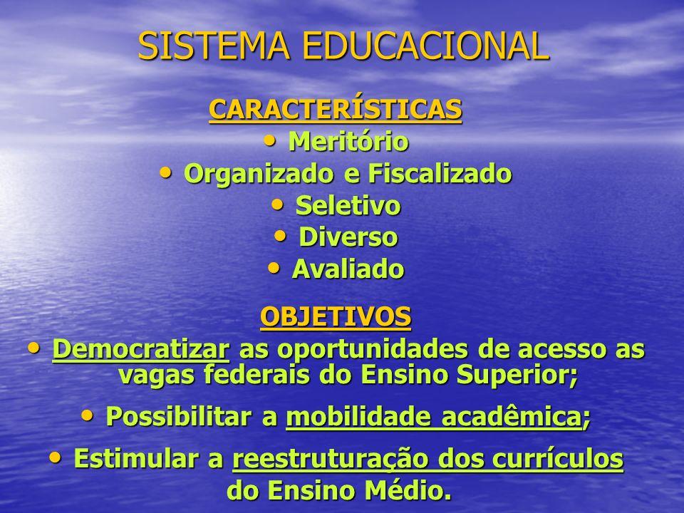 SISTEMA EDUCACIONAL CARACTERÍSTICAS Meritório Meritório Organizado e Fiscalizado Organizado e Fiscalizado Seletivo Seletivo Diverso Diverso Avaliado AvaliadoOBJETIVOS Democratizar as oportunidades de acesso as vagas federais do Ensino Superior; Democratizar as oportunidades de acesso as vagas federais do Ensino Superior; Possibilitar a mobilidade acadêmica; Possibilitar a mobilidade acadêmica; Estimular a reestruturação dos currículos Estimular a reestruturação dos currículos do Ensino Médio.