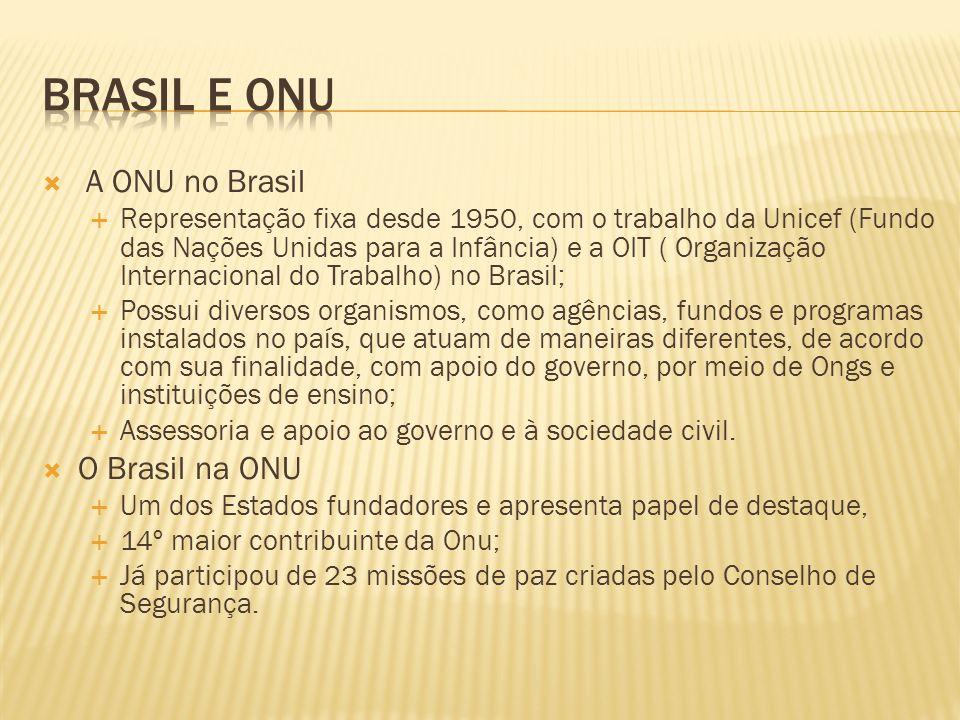 http://www.iped.com.br/colegio/historia/objetivos-da-onu http://www.historianet.com.br/conteudo/default.aspx?codig o=503 http://www.historianet.com.br/conteudo/default.aspx?codig o=503 http://www.colegiosaofrancisco.com.br/alfa/estados- unidos/historia-da-onu.php http://www.onu-brasil.org.br/obrasilnaonu.php http://www.brasilescola.com/geografia/onu.htm http://www.infoescola.com/geografia/organizacao-das- nacoes-unidas-onu/ http://www.infoescola.com/geografia/organizacao-das- nacoes-unidas-onu/ http://www.advogado.adv.br/artigos/2003/cleutonbarrachi silva/conselhodesegurancaonu.htm