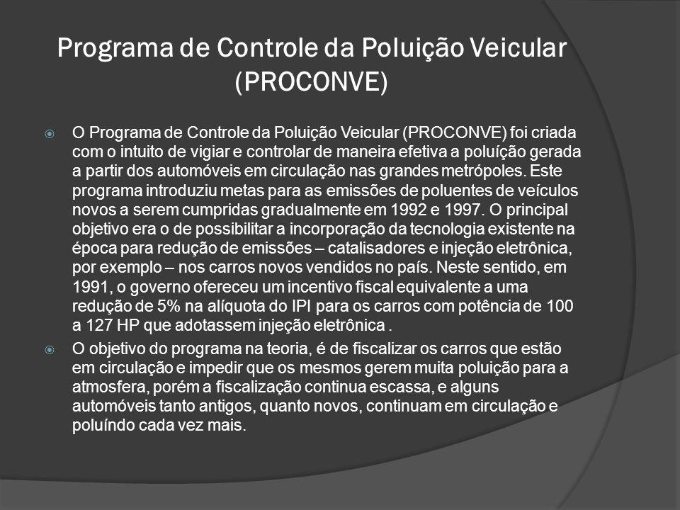 Programa de Controle da Poluição Veicular (PROCONVE) O Programa de Controle da Poluição Veicular (PROCONVE) foi criada com o intuito de vigiar e contr