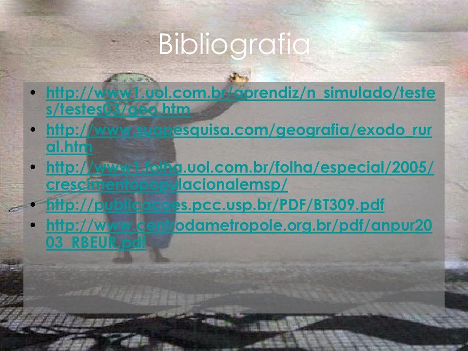 Bibliografia http://www1.uol.com.br/aprendiz/n_simulado/teste s/testes03/geo.htm http://www1.uol.com.br/aprendiz/n_simulado/teste s/testes03/geo.htm h