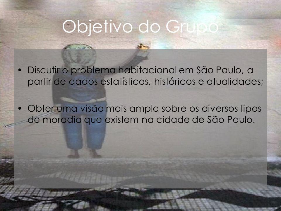 Objetivo do Grupo Discutir o problema habitacional em São Paulo, a partir de dados estatísticos, históricos e atualidades; Obter uma visão mais ampla