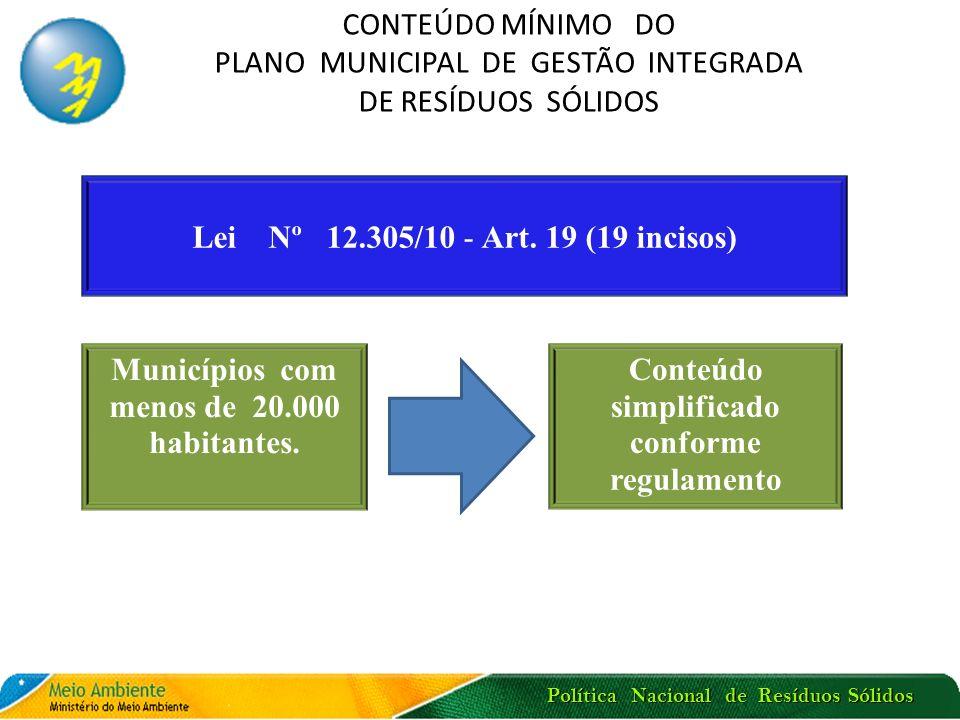 Política Nacional de Resíduos Sólidos Lei Nº 12.305/10 - Art. 19 (19 incisos) CONTEÚDO MÍNIMO DO PLANO MUNICIPAL DE GESTÃO INTEGRADA DE RESÍDUOS SÓLID