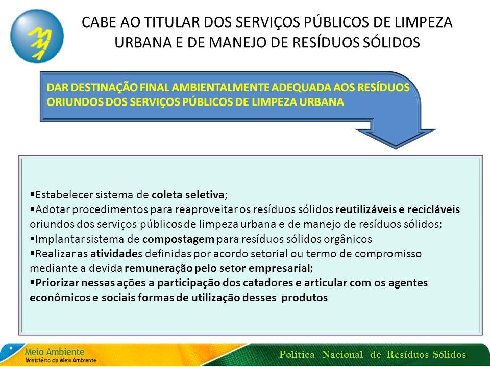 Política Nacional de Resíduos Sólidos ACESSO AOS RECURSOS, INCENTIVOS E FINANCIAMENTOS PELA UNIÃO PARA AÇÕES RELATIVAS A RESÍDUOS SÓLIDOS Consórcios Intermunicipais e Municípios que Implantarem: PRIORIDADE Elaboração de plano municipal de gestão integrada de resíduos sólidos EXIGÊNCIA A partir de 02/08/2012 PRIORIDADE