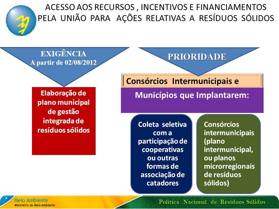Política Nacional de Resíduos Sólidos ACESSO AOS RECURSOS, INCENTIVOS E FINANCIAMENTOS PELA UNIÃO PARA AÇÕES RELATIVAS A RESÍDUOS SÓLIDOS Consórcios I