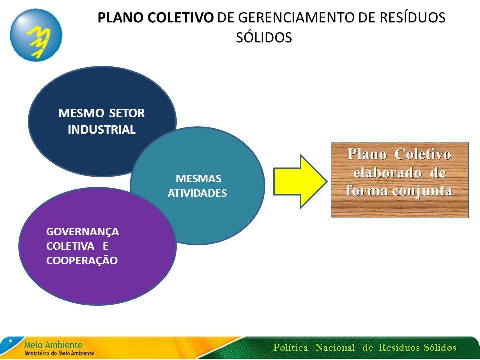 Política Nacional de Resíduos Sólidos PLANO COLETIVO DE GERENCIAMENTO DE RESÍDUOS SÓLIDOS MESMO SETOR INDUSTRIAL Plano Coletivo elaborado de forma con
