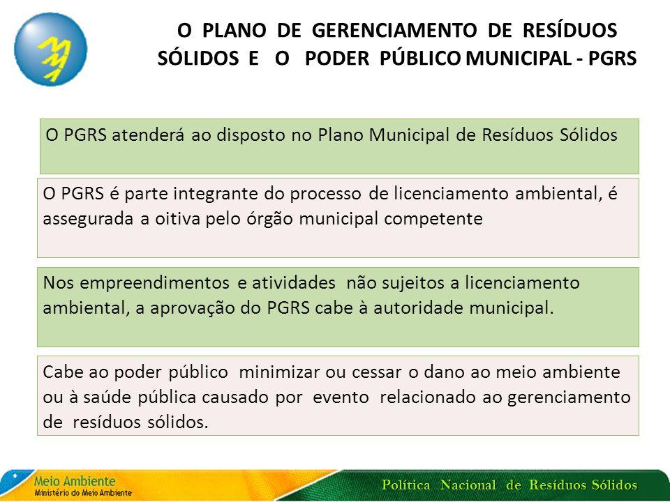 Política Nacional de Resíduos Sólidos O PGRS é parte integrante do processo de licenciamento ambiental, é assegurada a oitiva pelo órgão municipal com