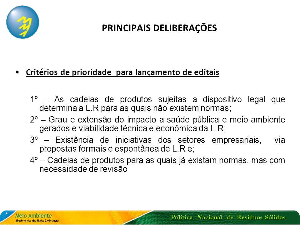 Política Nacional de Resíduos Sólidos PRINCIPAIS DELIBERAÇÕES Critérios de prioridade para lançamento de editais 1º – As cadeias de produtos sujeitas