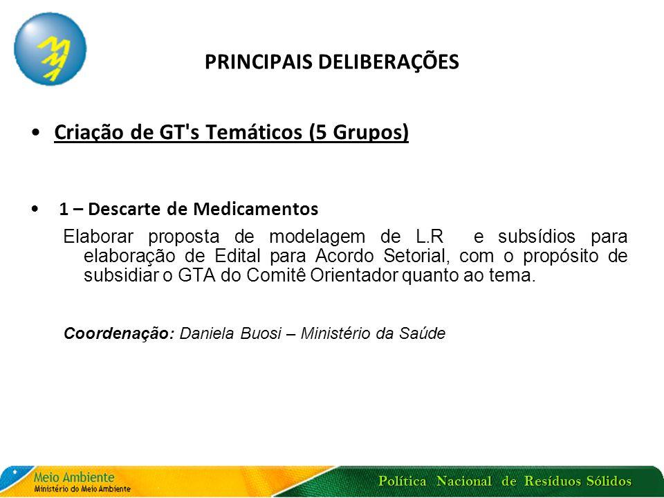 Política Nacional de Resíduos Sólidos PRINCIPAIS DELIBERAÇÕES Criação de GT's Temáticos (5 Grupos) 1 – Descarte de Medicamentos Elaborar proposta de m