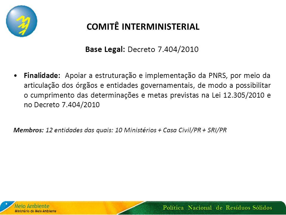 Política Nacional de Resíduos Sólidos COMITÊ INTERMINISTERIAL Base Legal: Decreto 7.404/2010 Finalidade: Apoiar a estruturação e implementação da PNRS