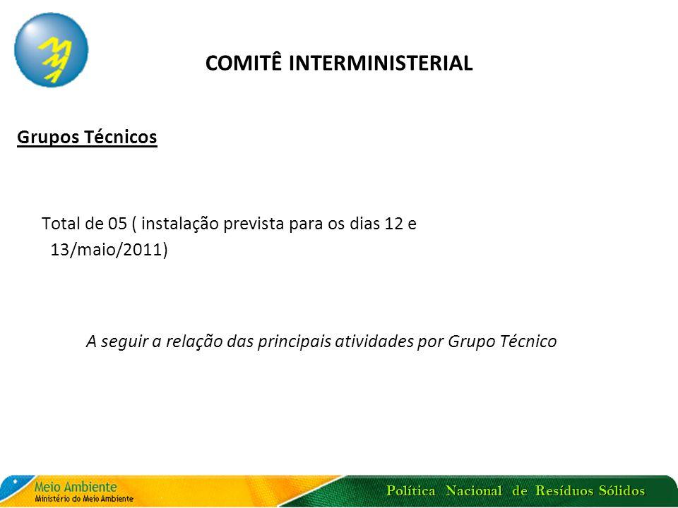 Política Nacional de Resíduos Sólidos COMITÊ INTERMINISTERIAL Grupos Técnicos Total de 05 ( instalação prevista para os dias 12 e 13/maio/2011) A segu