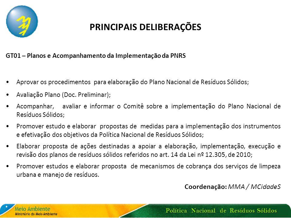 Política Nacional de Resíduos Sólidos PRINCIPAIS DELIBERAÇÕES GT01 – Planos e Acompanhamento da Implementação da PNRS Aprovar os procedimentos para el