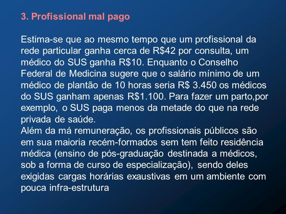 3. Profissional mal pago Estima-se que ao mesmo tempo que um profissional da rede particular ganha cerca de R$42 por consulta, um médico do SUS ganha