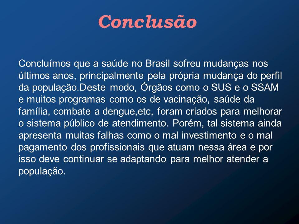Conclusão Concluímos que a saúde no Brasil sofreu mudanças nos últimos anos, principalmente pela própria mudança do perfil da população.Deste modo, Ór
